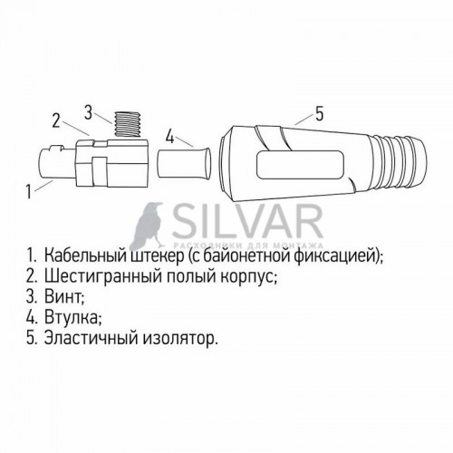 Вилка кабельная (вставка) P-10-25 REXANT